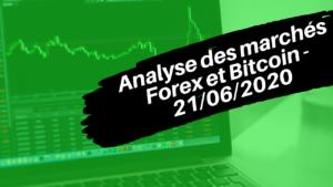 Analyses du Forex et du Bitcoin (21/06/2020)